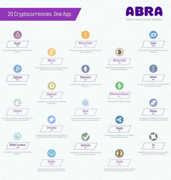 abra-cryptos-4x5-v2
