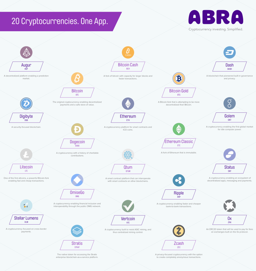 abra-cryptos-4x5-v2