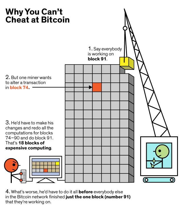 block-work
