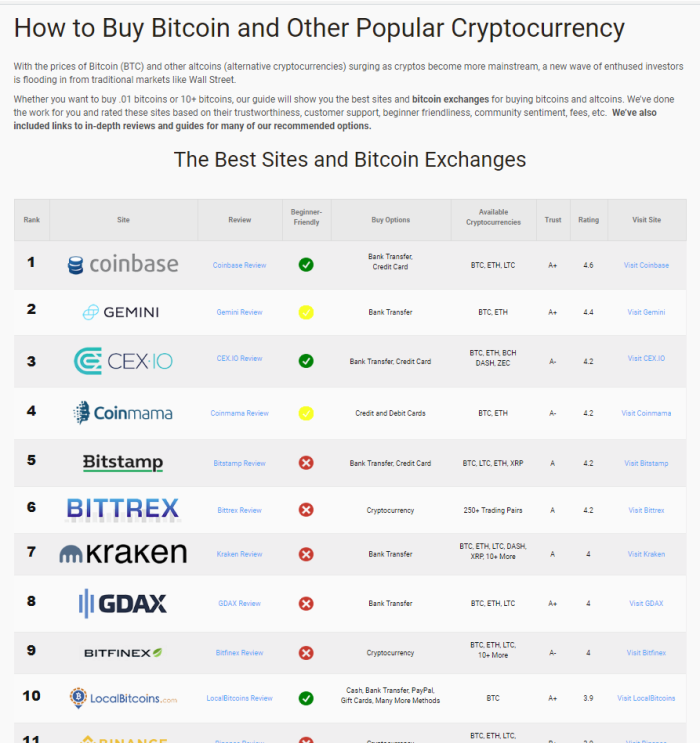 cioncentral how to buy screenshot